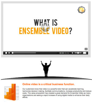 Embedded Flash Player Ensemble Video