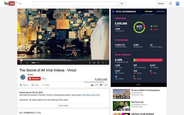 Virool-VideoSpy